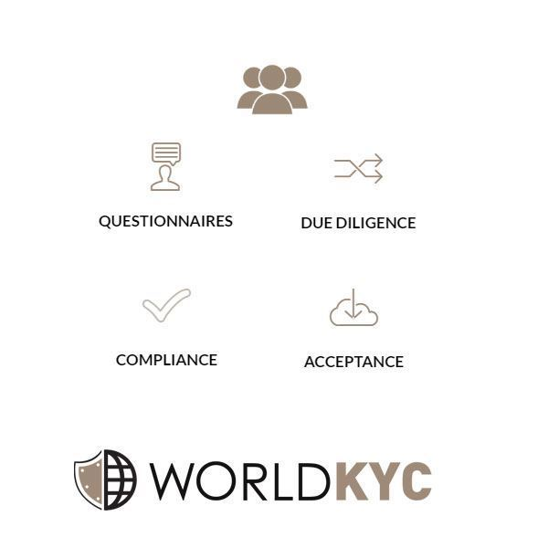 Picture of WorldKYC screening services