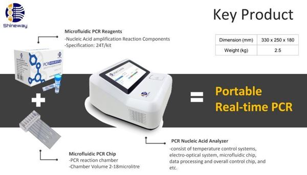 Picture of PCR Coronavirus Detection Device