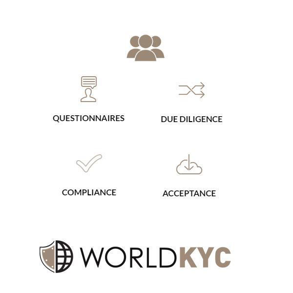 Picture of WorldKYC Shared ID Subscription